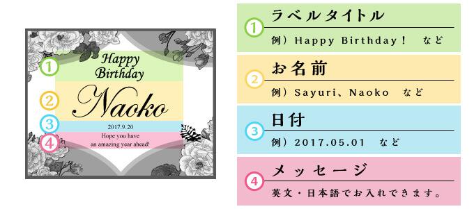 Section de saisie des étiquettes de saké nommé