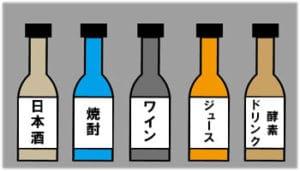 日本酒・焼酎・ワイン・ジュース・酵素ドリンクのイラスト