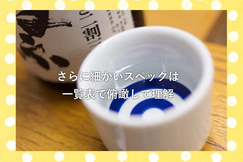 日本酒の瓶とその日本酒が入ったおちょこ